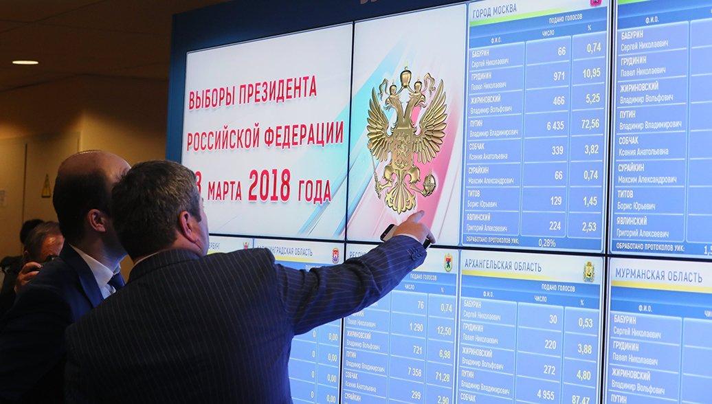 Экономист: итоги выборов не повлияют на российский рынок в понедельник