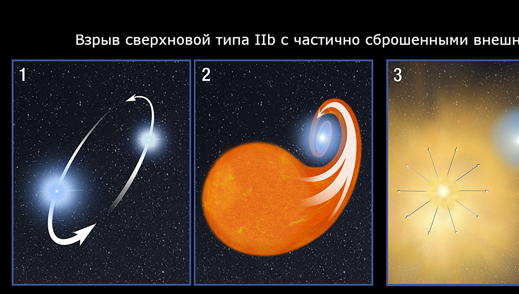 Hubble NASA нашел выжившую после взрыва сверхновой еезвезду-компаньона