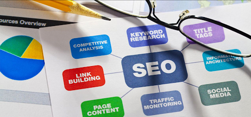 Продвижение сайтов в интернете качественно и оперативно